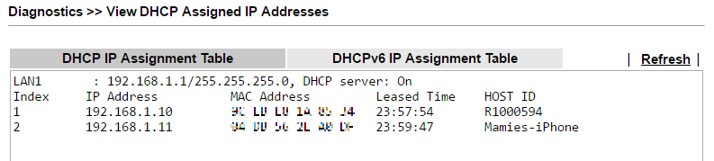 3 DHCP Table Draytek