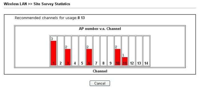 Mejorar el Rendimiento Wi Fi DrayTek 2