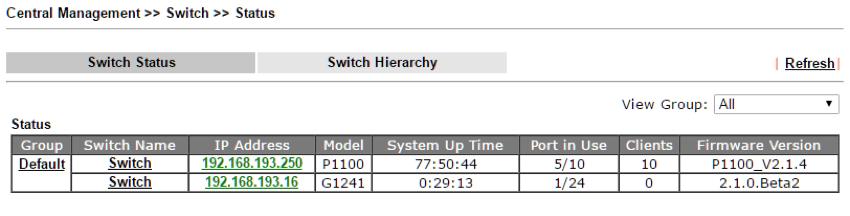Central Switch Management SWM Draytek 2