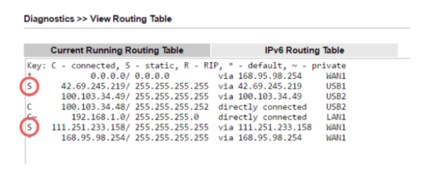 Static Routing img 4
