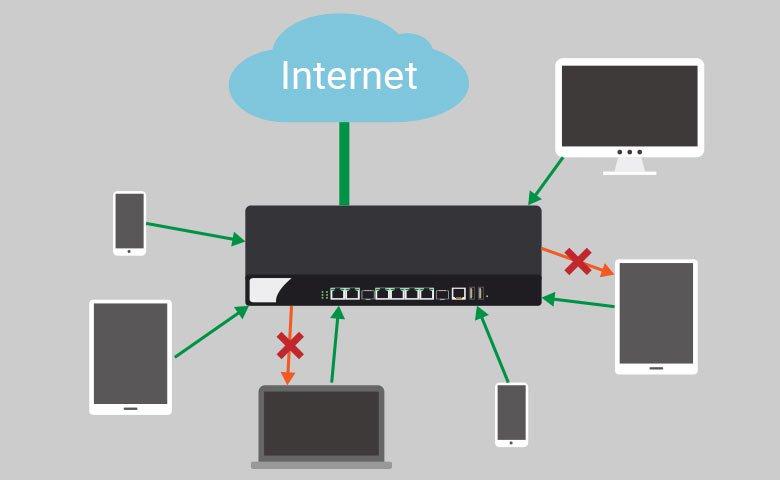 Wireless client Isolation-Draytek-4