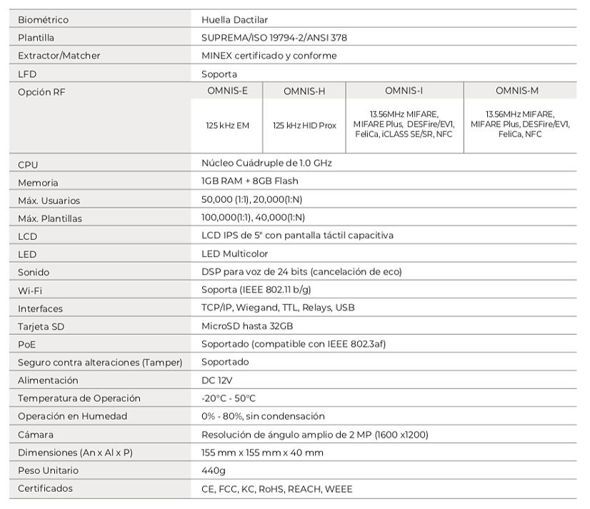 Especificaciones Suprema OMNIS