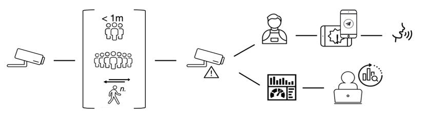 Tecno Estructurar Soluciones Stopcovid 19 06