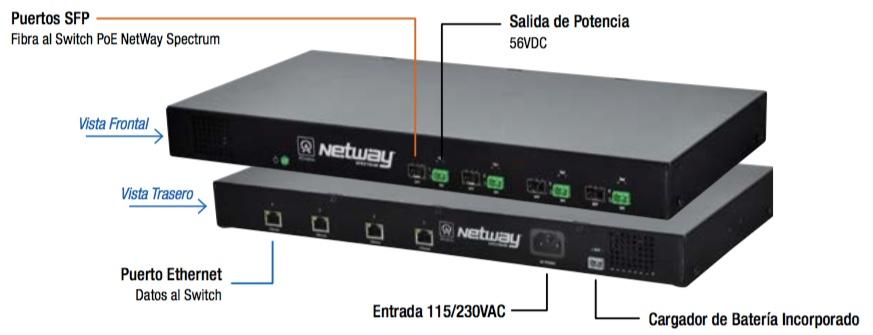 NetWaySP4P - Convertidor de Medios de 4-Puertos con Potencia Integral-img3