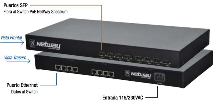 NetWaySP8A - Convertidor de Medios 8-Puertos-img5