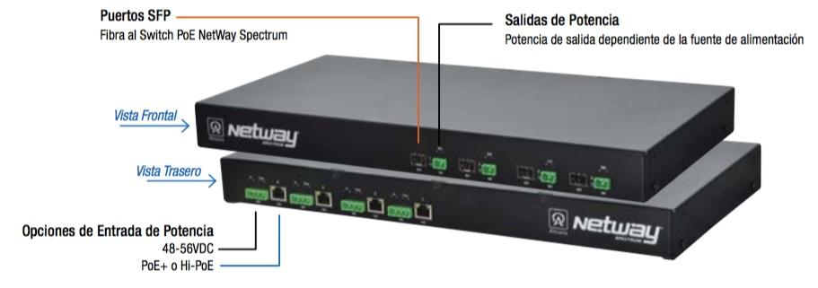NetwaySP4-convertidor de medios 4 puertos-img2