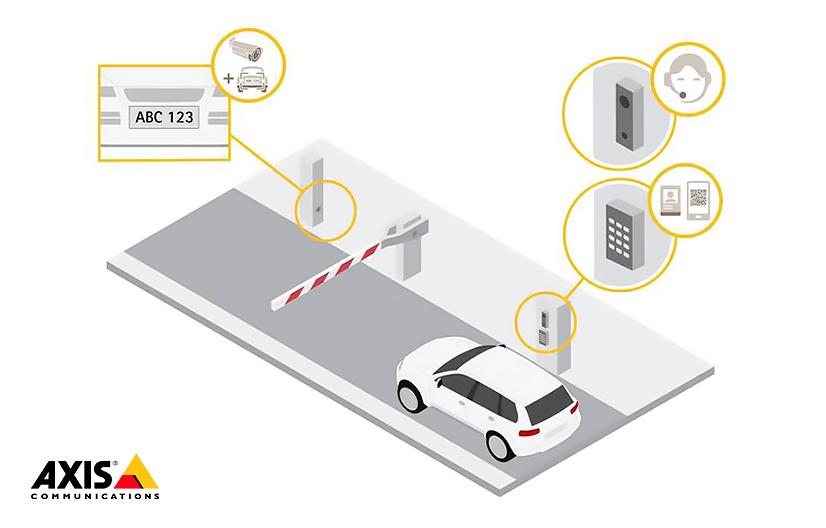 Axis Videovigilancia Transporte Mercancia 02