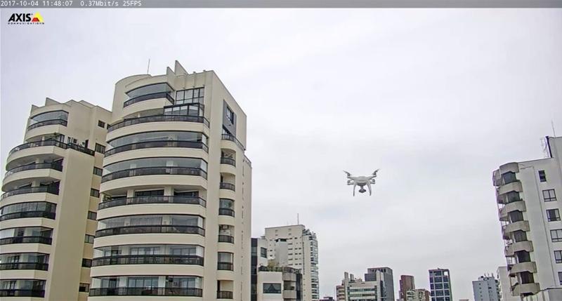 Monitoreo Drones Axis 1
