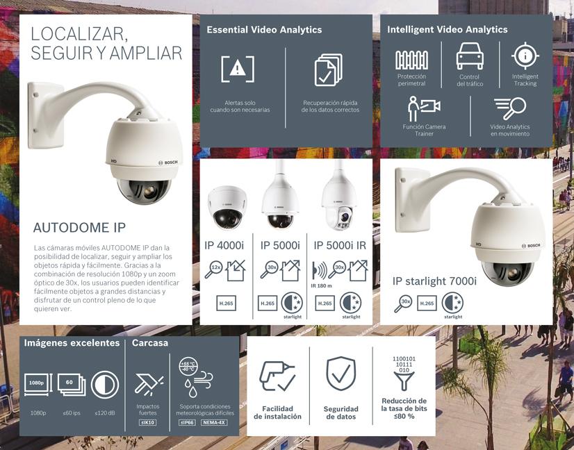Bosch Autodome IP Starlight 7000i 16