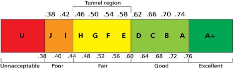 Altavoz Bosch Túnnel