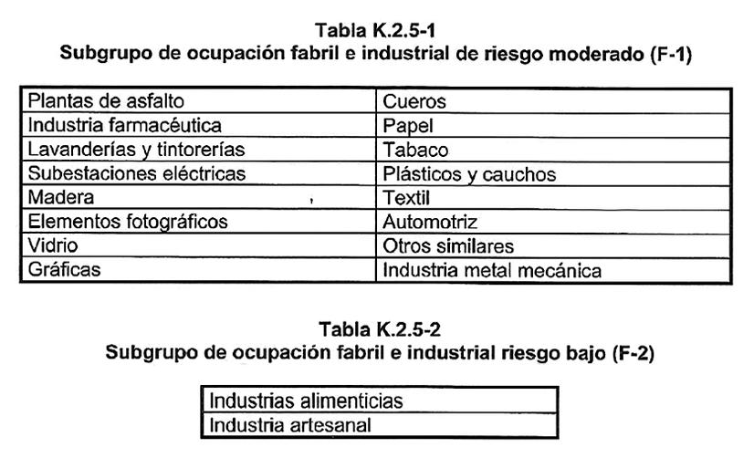 Bosch Deteccion Incendio Ambientes Industriales 02
