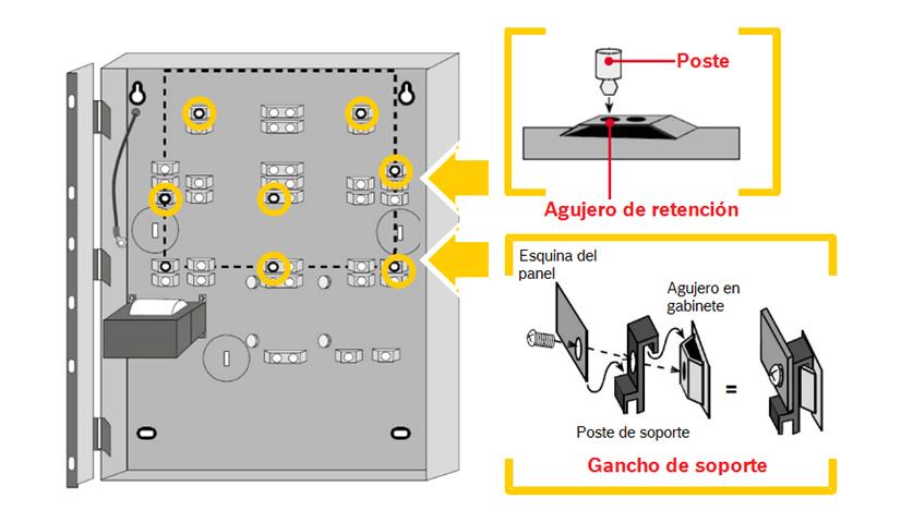 Bosch Deteccion de Incendios FPD 7024 02
