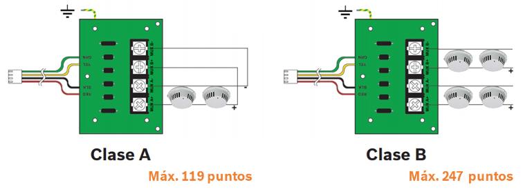 Bosch Implementación sistema FPD 7024 01