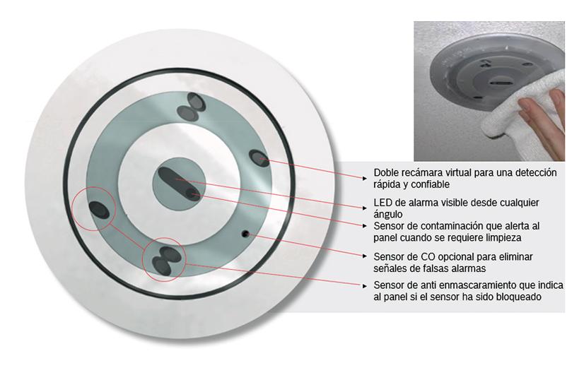Bosch Mantenimiento de los sistemas detección incendio alarma sensor 03