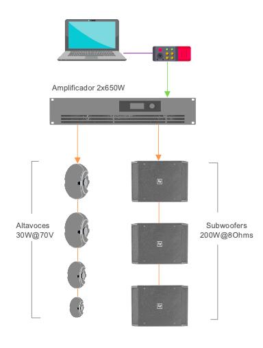 Bosch Potencia en Sistemas de Altavoces 03