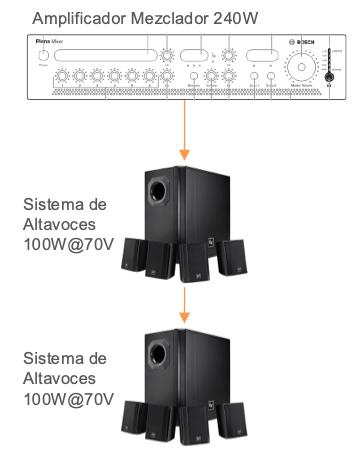 Bosch Potencia en Sistemas de Altavoces 04