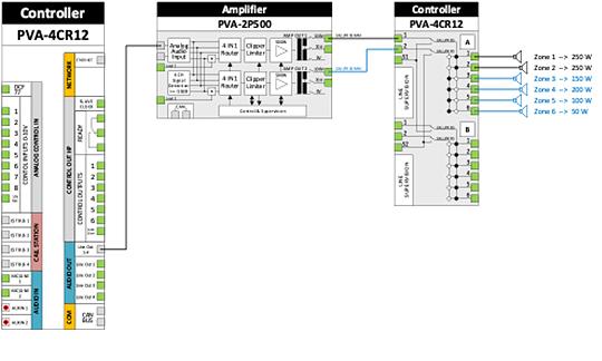Bosch Potencia en Sistemas de Altavoces 05