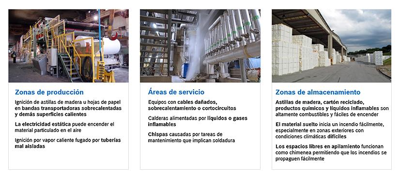 Bosch detección de incendios en Industria 02