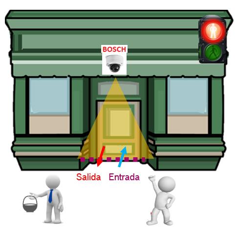 Bosch Control Distanciamiento Social 01