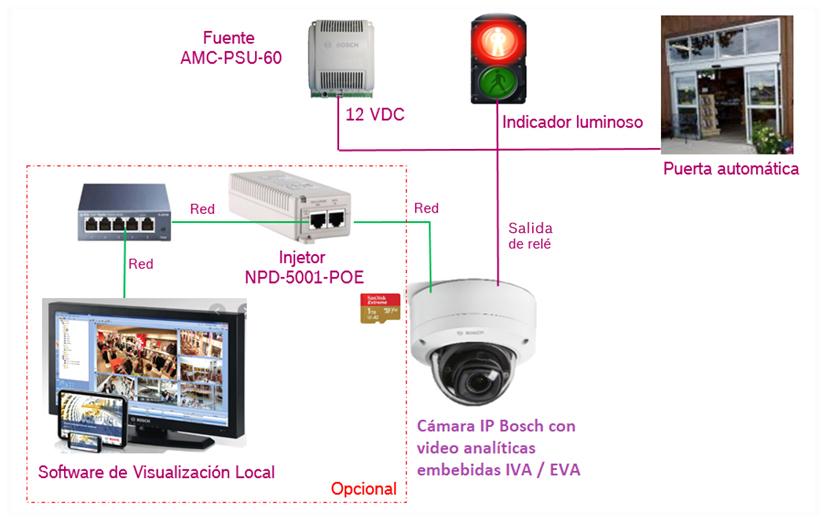 Bosch Control Distanciamiento Social 02