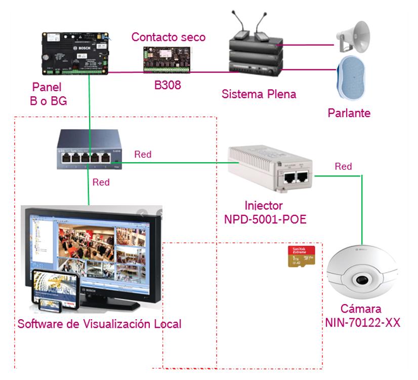 Bosch Control Distanciamiento Social 04
