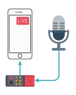 Bosch Sistemas de Audio Broadcast Streaming 3