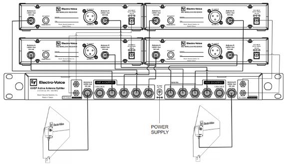 Bosch Sistemas de Audio Broadcast Streaming 8
