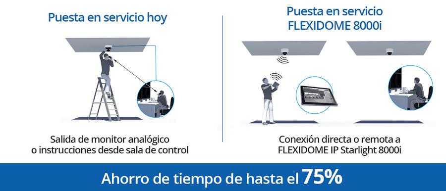 FLEXIDOME IP Starlight 8000i puesta en servicio