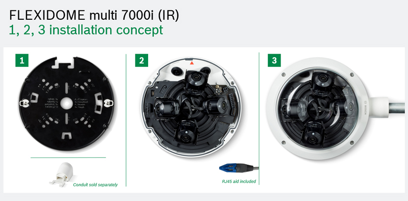 Bosch FLEXIDOME IP multi 7000i 01