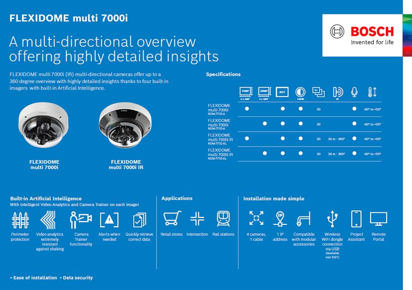 Bosch FLEXIDOME IP multi 7000i 09 pequena