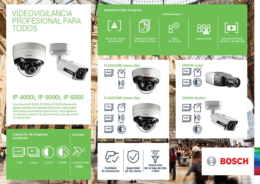 Bosch Flexidome IP 5000i guia vf