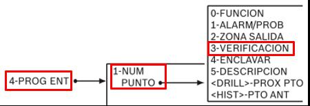 Bosch Implementación Sistema FPD 7024 03
