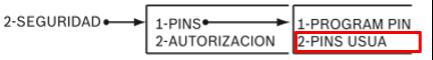 Bosch Implementación Sistema FPD 7024 04