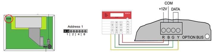 Bosch Implementación Sistema FPD 7024 07