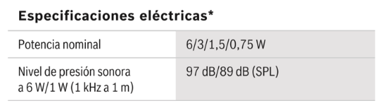 Bosch Altavoz 4 VF especificaciones electricas