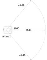 Bosch Altavoz 6