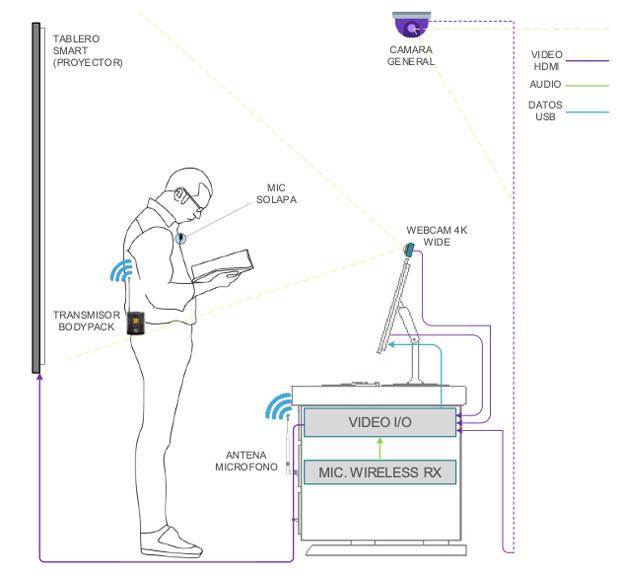 Bosch soluciones audio educacion 01