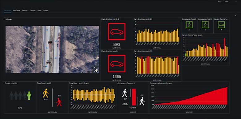 Bosch Analiticas Video Edificios Oficinas 10