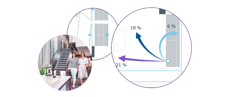 Bosch Analiticas Video Edificios Oficinas 11