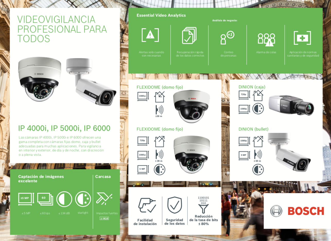 infografia Bosch IP4000i 5000i 6000