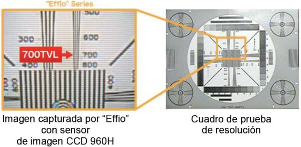 Estandar 960H 2