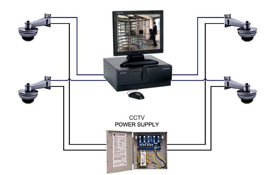 CCTVPowerSupply