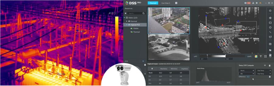 Camaras termicas Dahua para medicion de temperatura remota 4