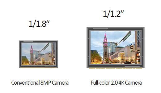 Dahua Cámaras Full Color Actualizadas Mejoradas 02