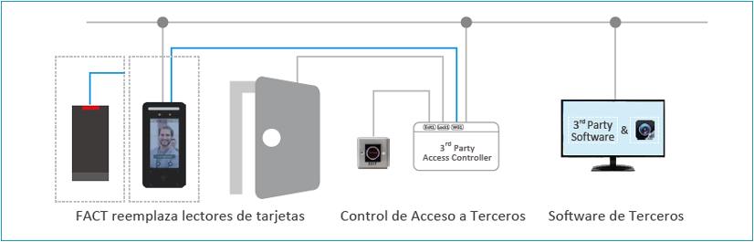 Dahua FACT Control de acceso con reconocimiento facial 11