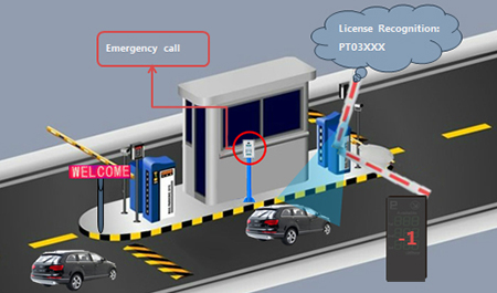 Showcase-Entrance Control Funtion Dahua Car Solution