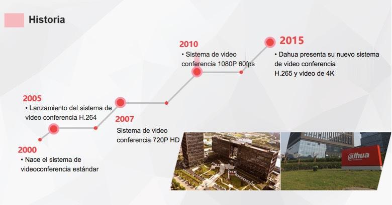 vf Dahua Colombia Infocomm Bogota 2017 5