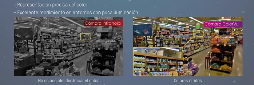 Hikvision ColorVu camaras todo color 01