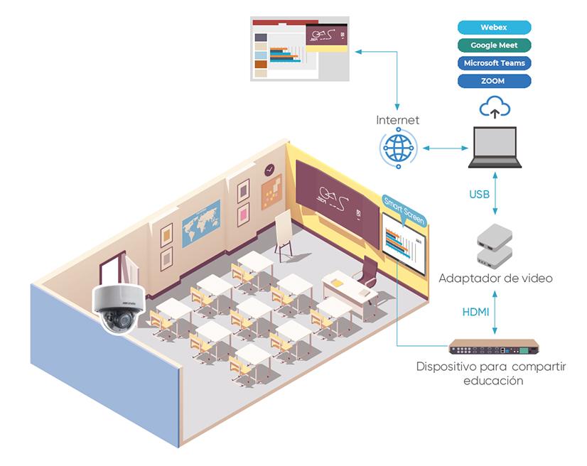 Hikvision Educación virtual en tiempos de pandemia bioseguridad 900x600
