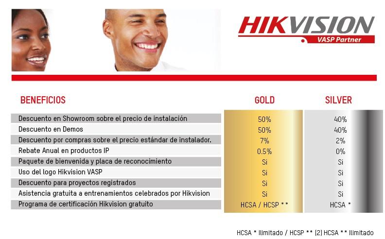 Tabla de beneficios - Programa VASP Hikvision